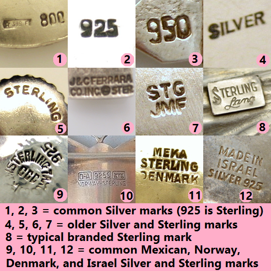 Vintage Jewelry Marks for Silver Purity