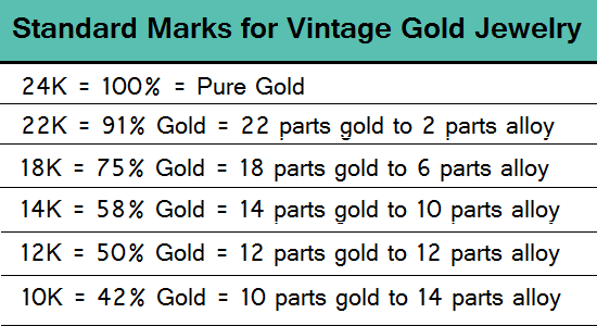 Vintage Gold Jewelry Marks