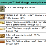 Trifari Vintage Jewelry Identification and Research