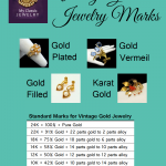 Vintage Gold Jewelry: Gold vs Gold Filled vs Gold Plated