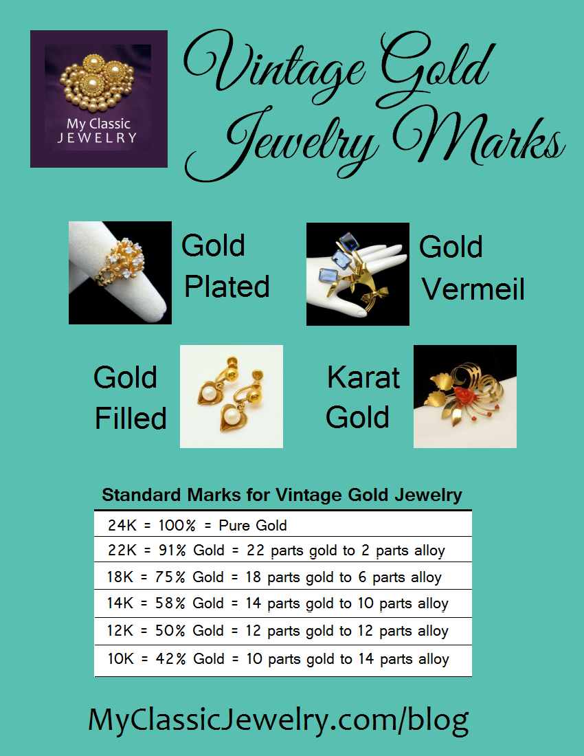 Vintage gold jewelry gold vs gold filled vs gold plated for How to identify gold jewelry markings