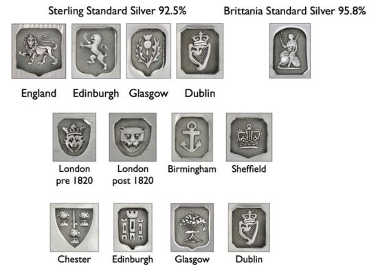 Silver Jewelry Marks Learn to Identify and Date Silver Jewelry