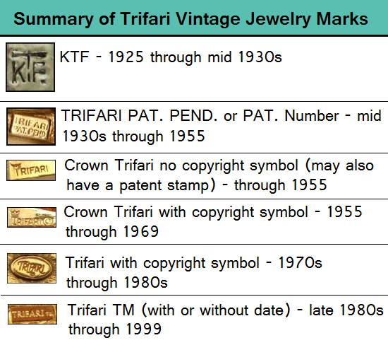jewelry makers marks trifari vintage jewelry identification and research my 7896